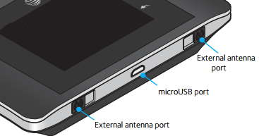 Picture of AT&T Unite Pro Antenna Ports