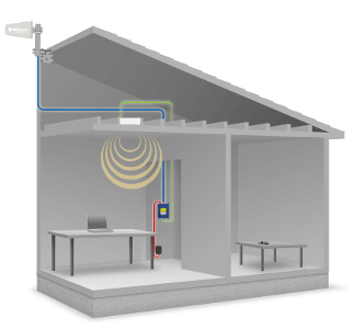 Diagram Of Building Cell Signal Improvement System