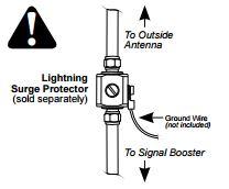 lightning-surge-protector-install-diagram.jpg