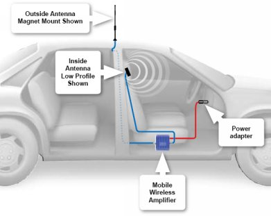 vehicle signal booster system diagram