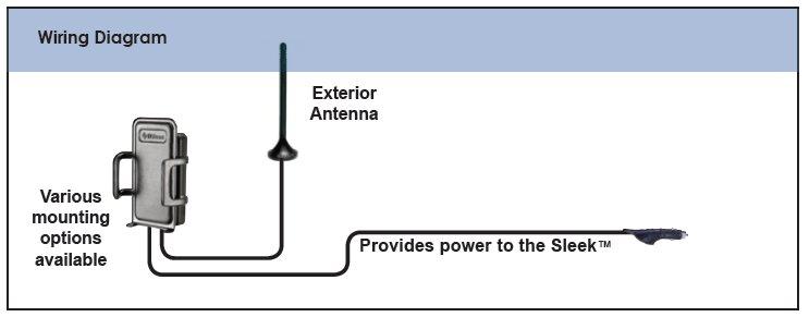 wilson sleek wiring diagram?t=1416735695 wilson electronics sleek booster installation guide cell phone wiring diagram at suagrazia.org