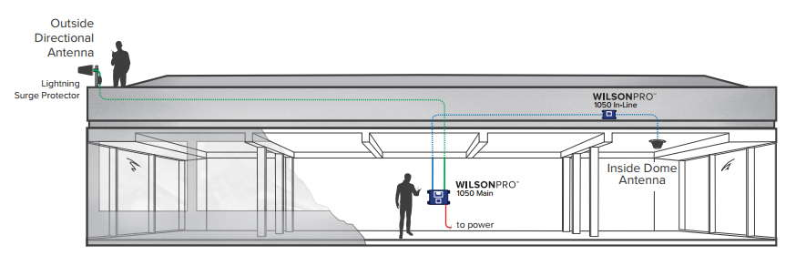 Image Of Wilson Pro 1050 Install Diagram