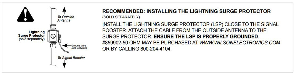 Lightning Surge Protector Recommended - Not Included