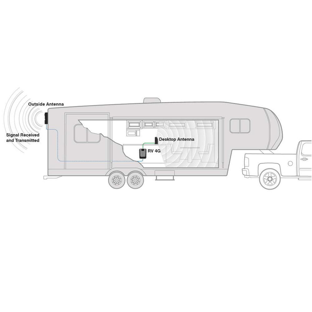 Rv Antenna Diagram Wiring Schematics Safari Motorhome Hdtv Amplifier Manual Camper Radio