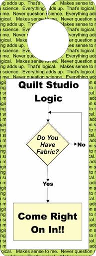FQG310 Knobie Talk Door Hanger-Flowchart