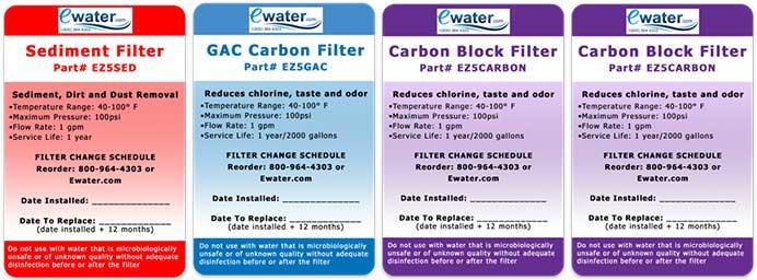 ez-twist-4-filter-labels.jpg
