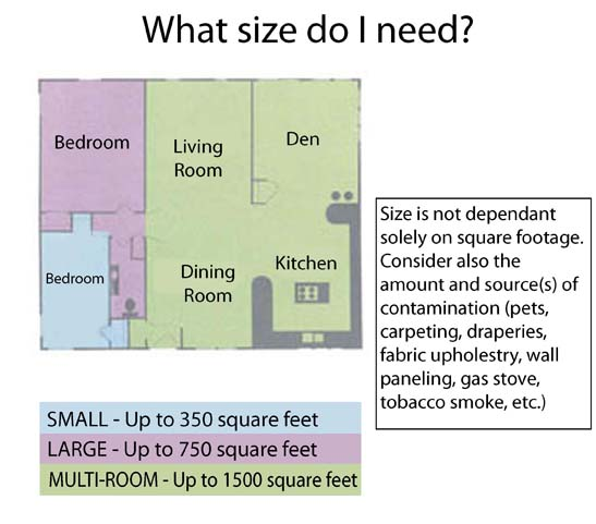 what-size.jpg