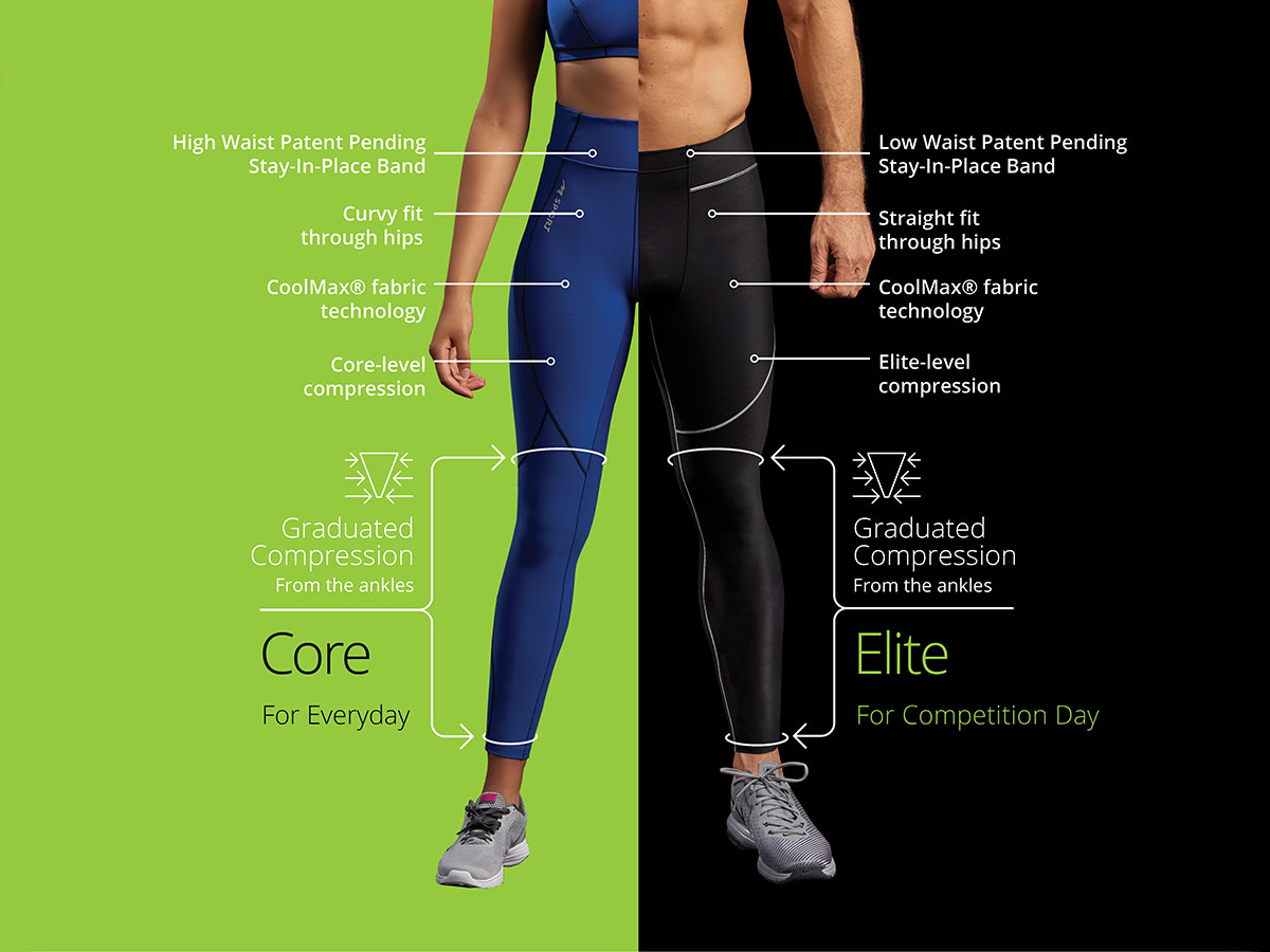 The most durable graduated compression apparel is Marena Sport