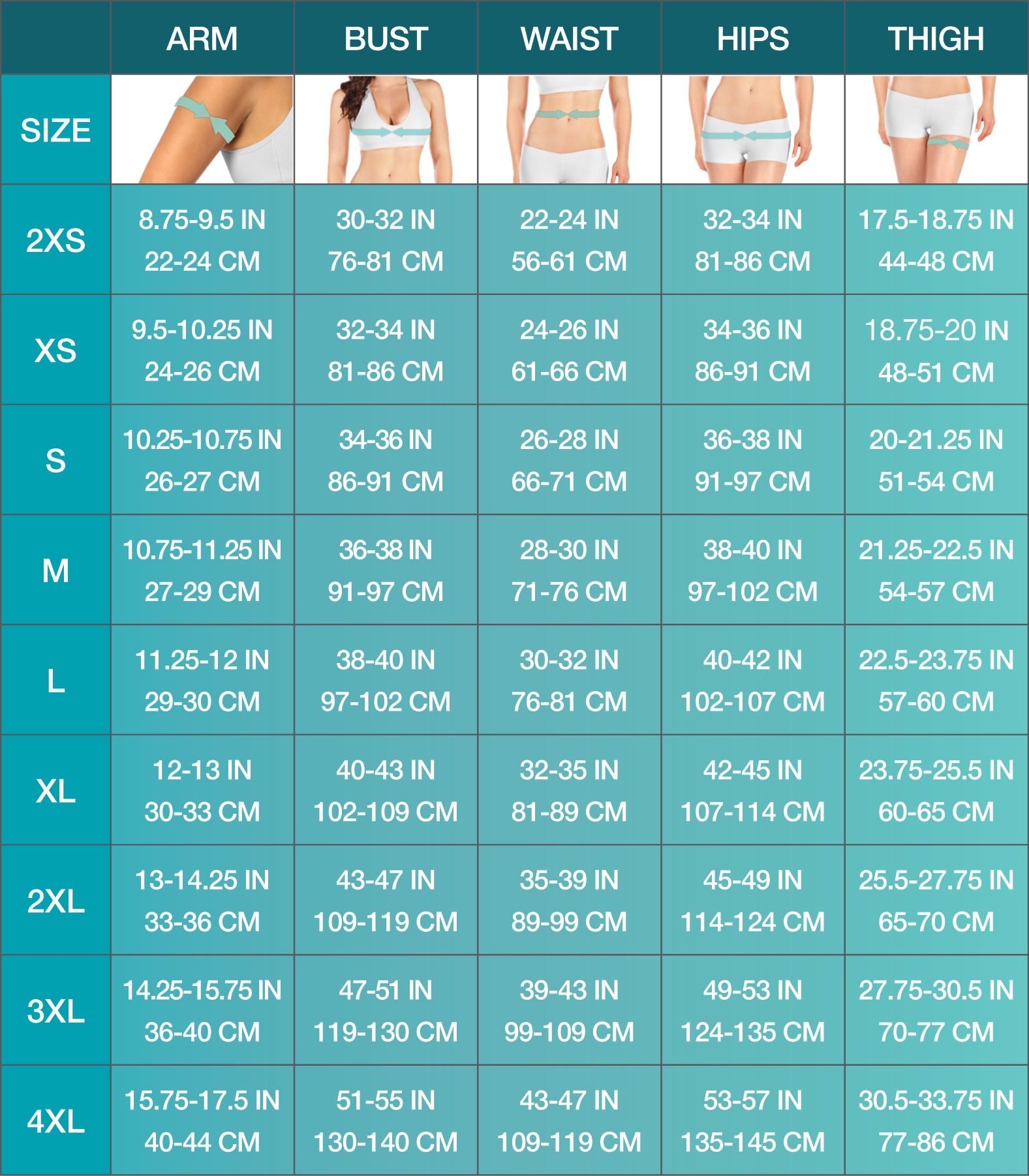 Size Charts & Calculators for Marena ComfortWear®