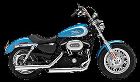 Harley Sportster Bags