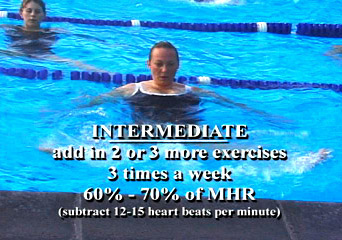 Water Exercise Intermediate Workout Guidelines