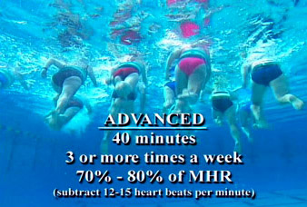 Aqua Exercise Advanced Workout Guidelines