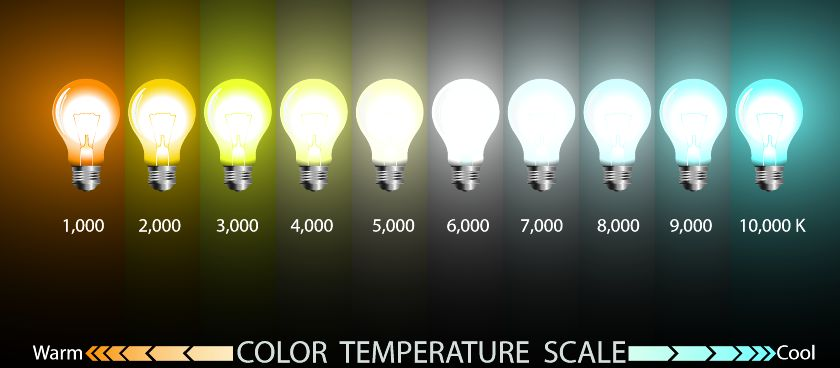 Exceptional Color Temperature Scale Pictures