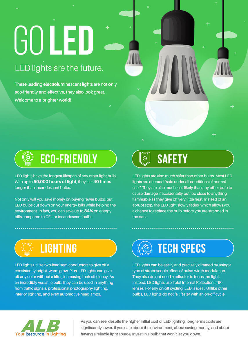 go-led-infographic-new.jpg