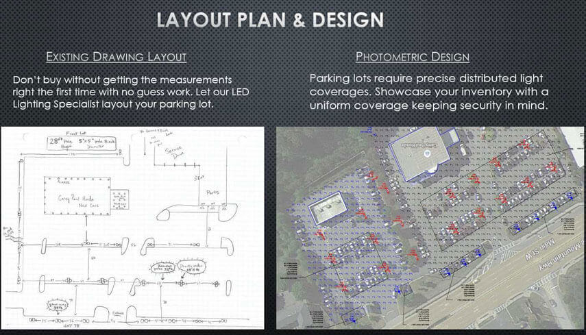 Want us to review you current parking lot lights? & Converting Your Parking Lot Lights to LED - AtlantaLightBulbs.com azcodes.com