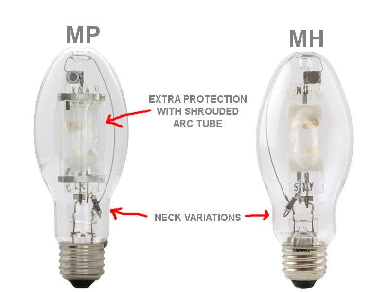The Differences Between Protected Amp Standard Metal Halide