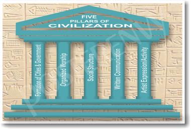Five Pillars of Civilization Poster