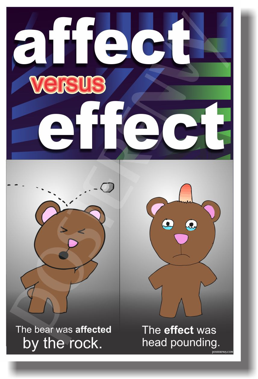 Posterenvy Affect Vs Effect 2 New Classroom Reading And Writing