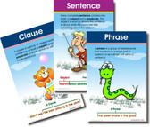 3 Poster Set - Sentence Structure