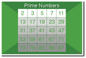 Prime Numbers - NEW Math and Science Classroom Poster