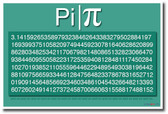 Pi - NEW Math and Science Classroom Poster