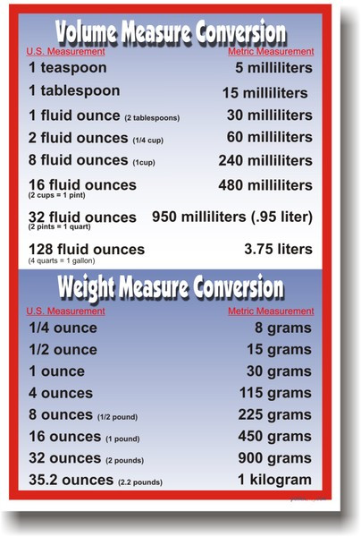 Volume Weight Metric Conversions