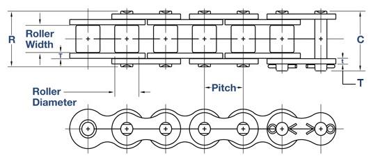 Chain Pitch   Ducati