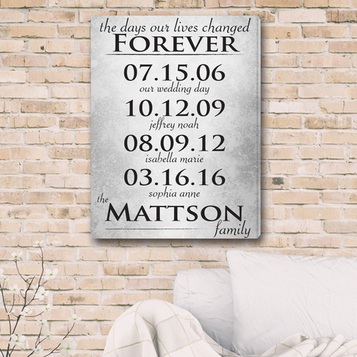 Forever Family - personalized canvas with all of your important dates