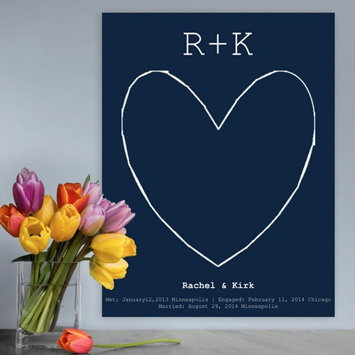 13th Wedding Anniversary Gift Ideas For Her: Personalized Couples Canvas With Your Love Story