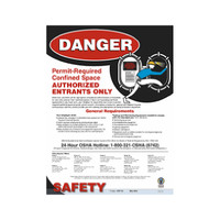 Permit-Required Confined Space Poster