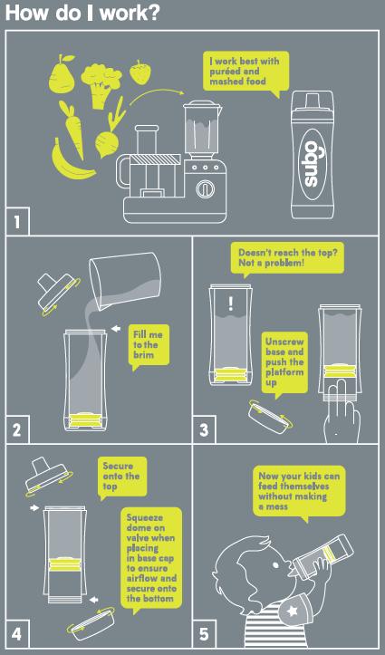 how-do-i-work-illustration.png