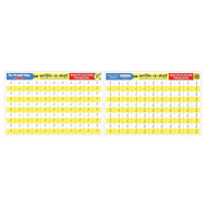 Melissa & Doug Write A Mat Placemat - Maths Multiplication
