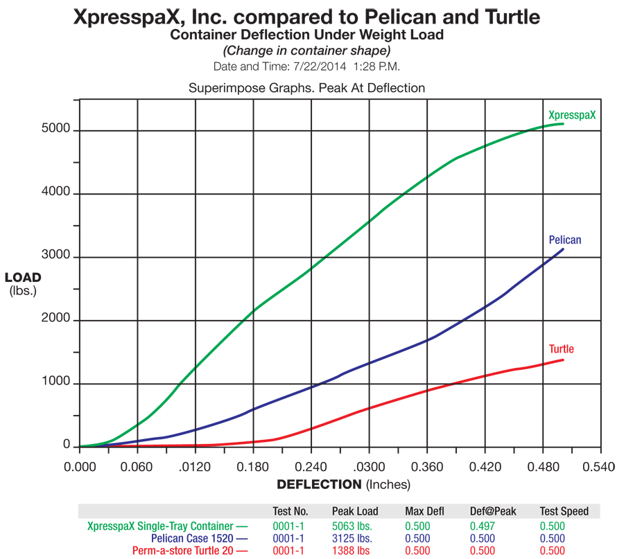 xp-turtle-pelican-weight.png
