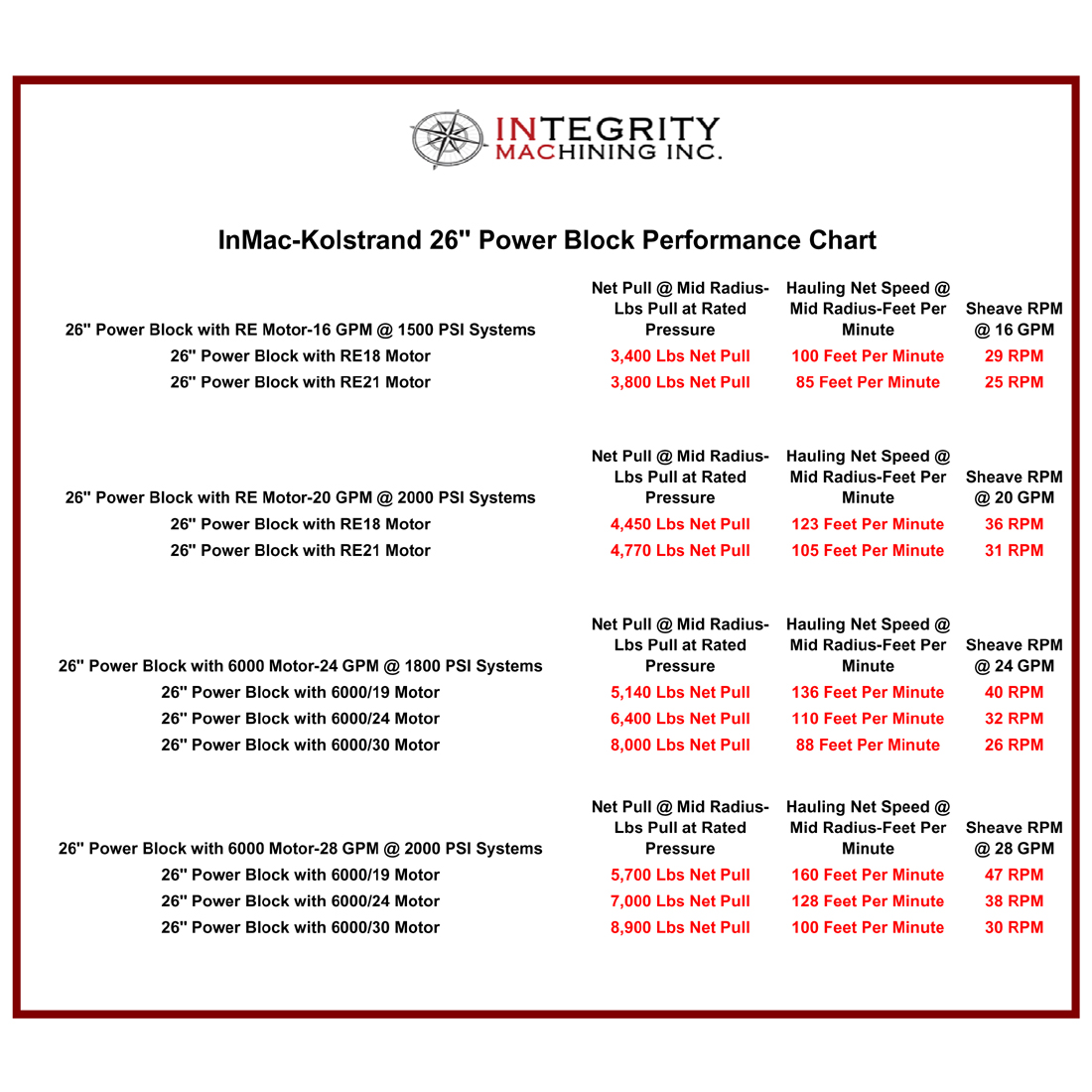 26-in-power-block-performance-spreadsheet-copy.jpg