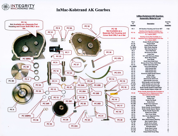ak-gearbox-in-parts-for-site.jpg