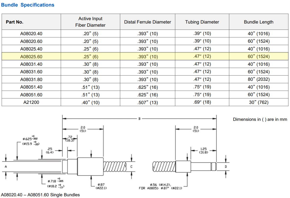 a08025.60-chart-spec.png