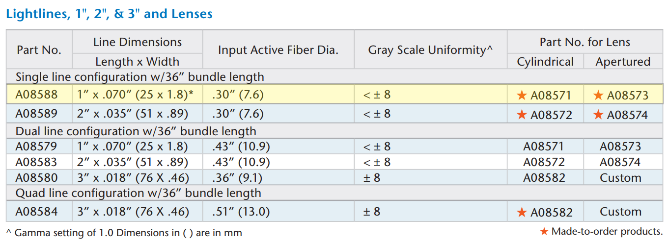 a08588-specification-chart.png