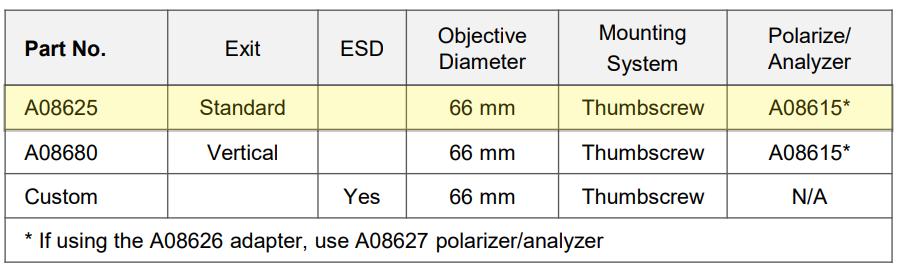 a08625-66mm-ringlight-spec.png