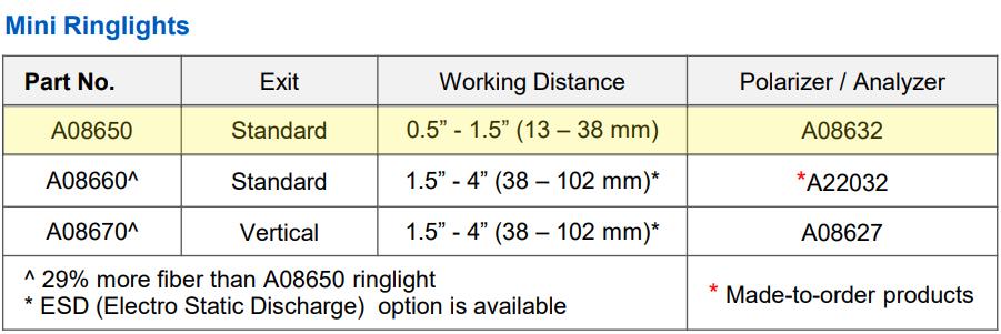 a08650-mini-ringlight-specs.png