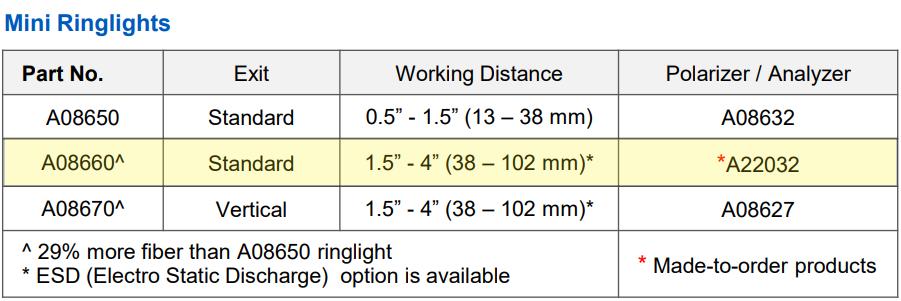 a08660-mini-ringlight-specs.png