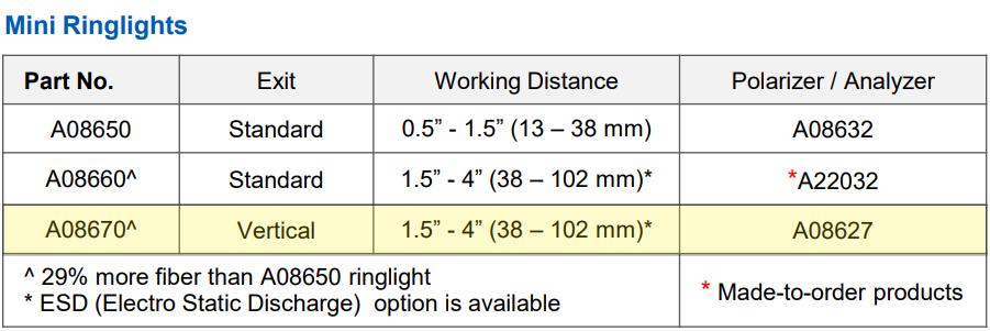 a08670-mini-ringlight-specs.png