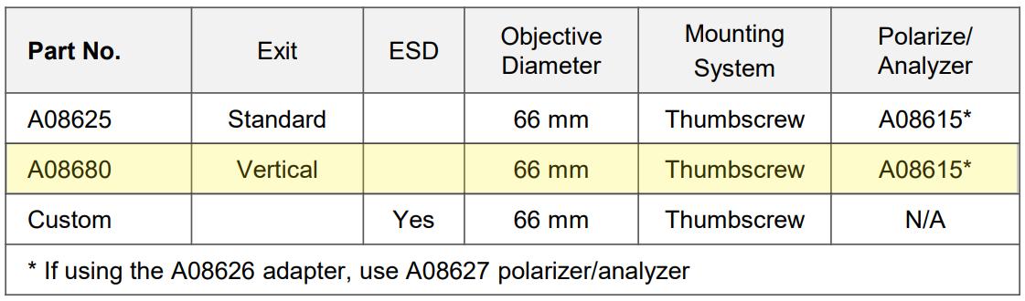 a08680-66mm-ringlight-vertical-exit-spec.png