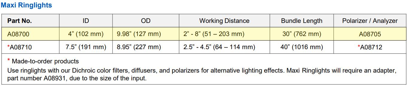 a08700-maxi-ringlight-specs.png