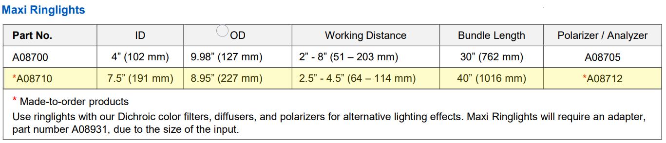a08710-maxi-ringlight-specs.png