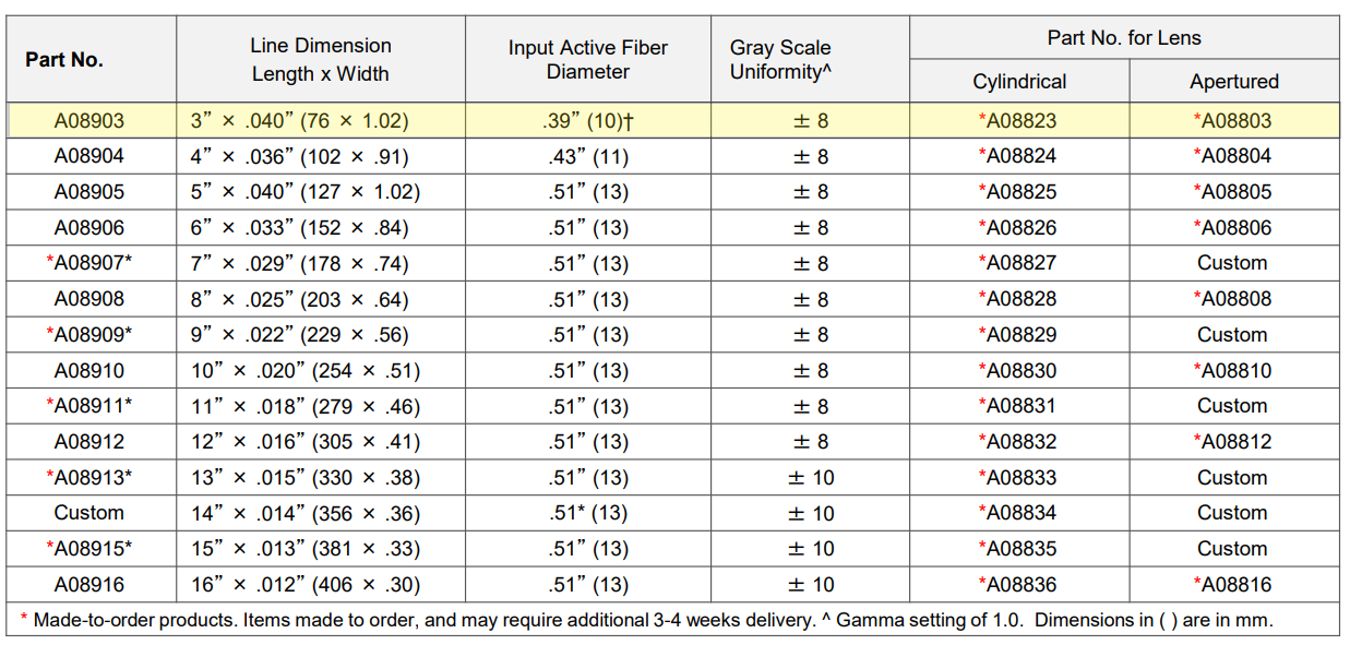 a08903-specification-chart.png