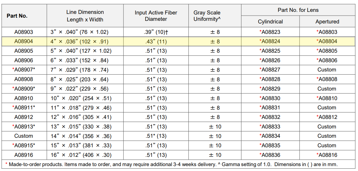 a08904-specification-chart.png