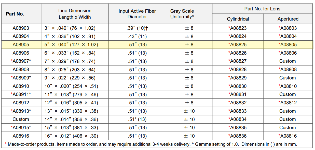a08905-specification-chart.png