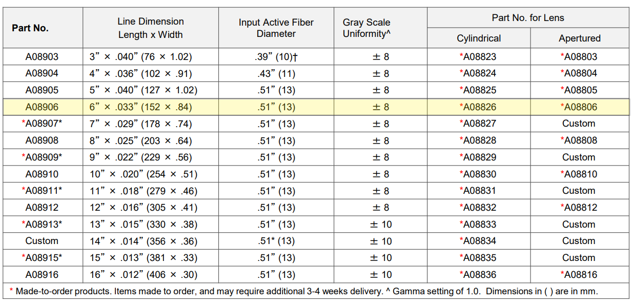 a08906-specification-chart.png