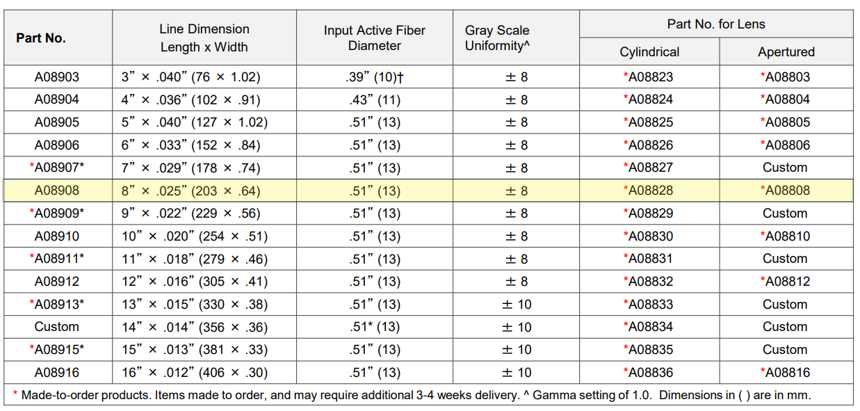 a08908-specification-chart.png