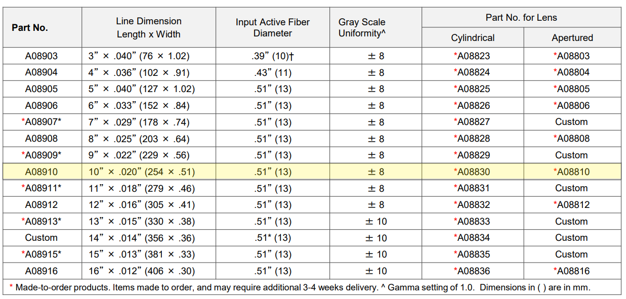 a08910-specification-chart.png